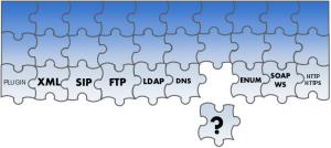 Teletech INC - Quadon NP platform