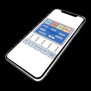 mobile-portability-service